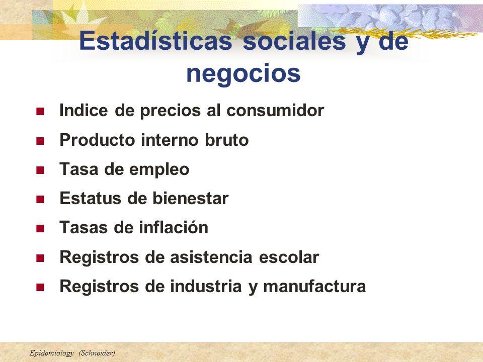Epidemiology (Schneider) Estadísticas sociales y de negocios Indice de precios al consumidor Producto interno bruto Tasa de empleo Estatus de bienesta