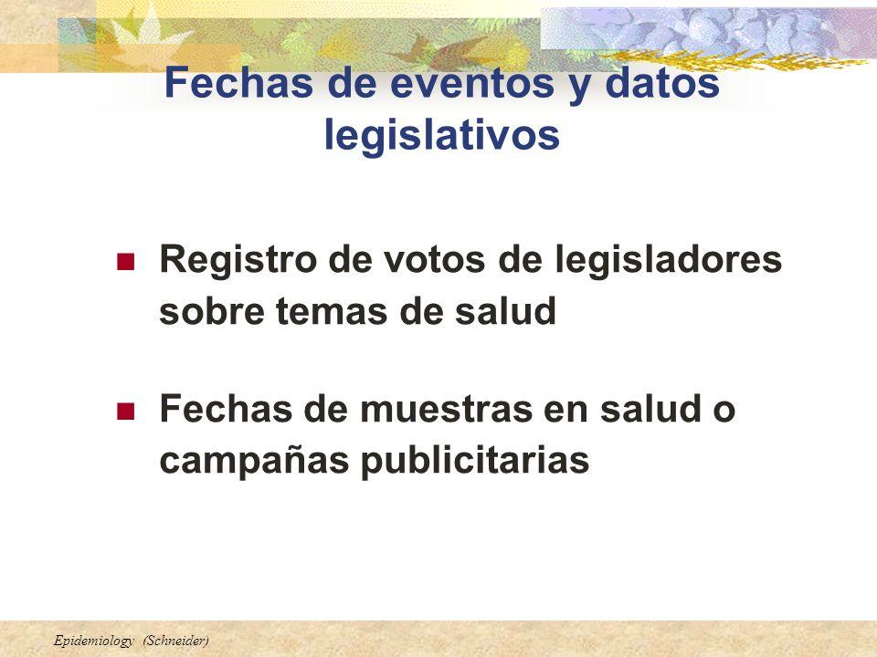 Epidemiology (Schneider) Fechas de eventos y datos legislativos Registro de votos de legisladores sobre temas de salud Fechas de muestras en salud o c