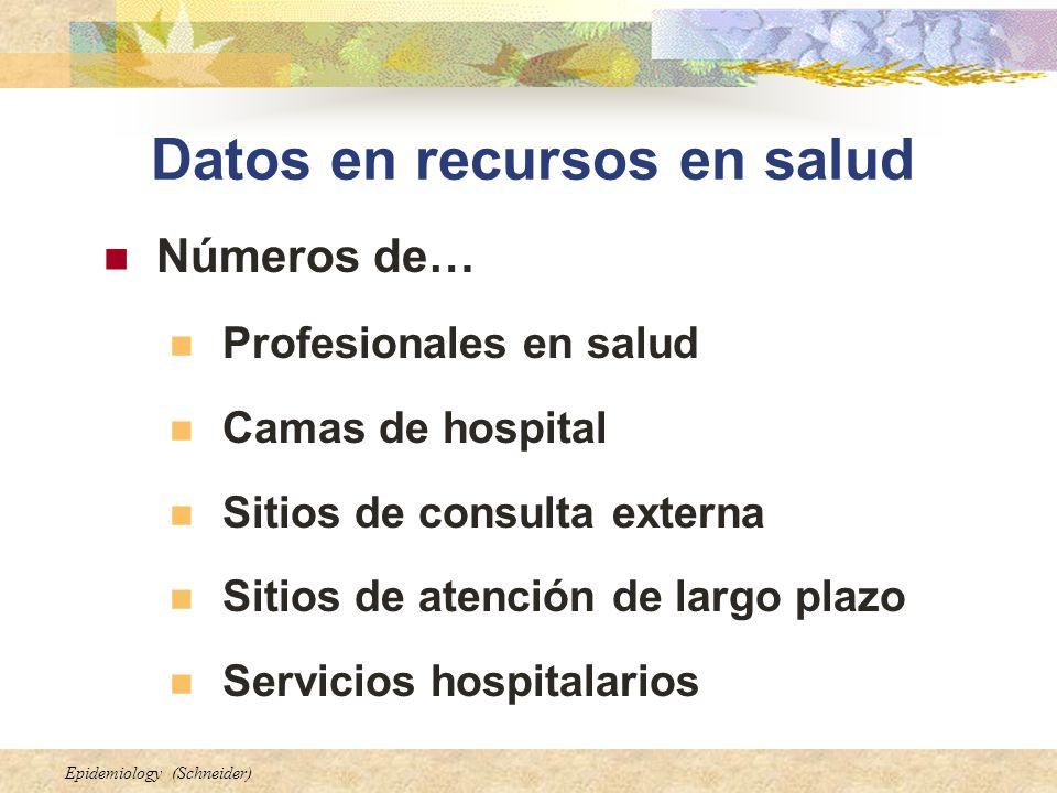 Epidemiology (Schneider) Datos en recursos en salud Números de… Profesionales en salud Camas de hospital Sitios de consulta externa Sitios de atención