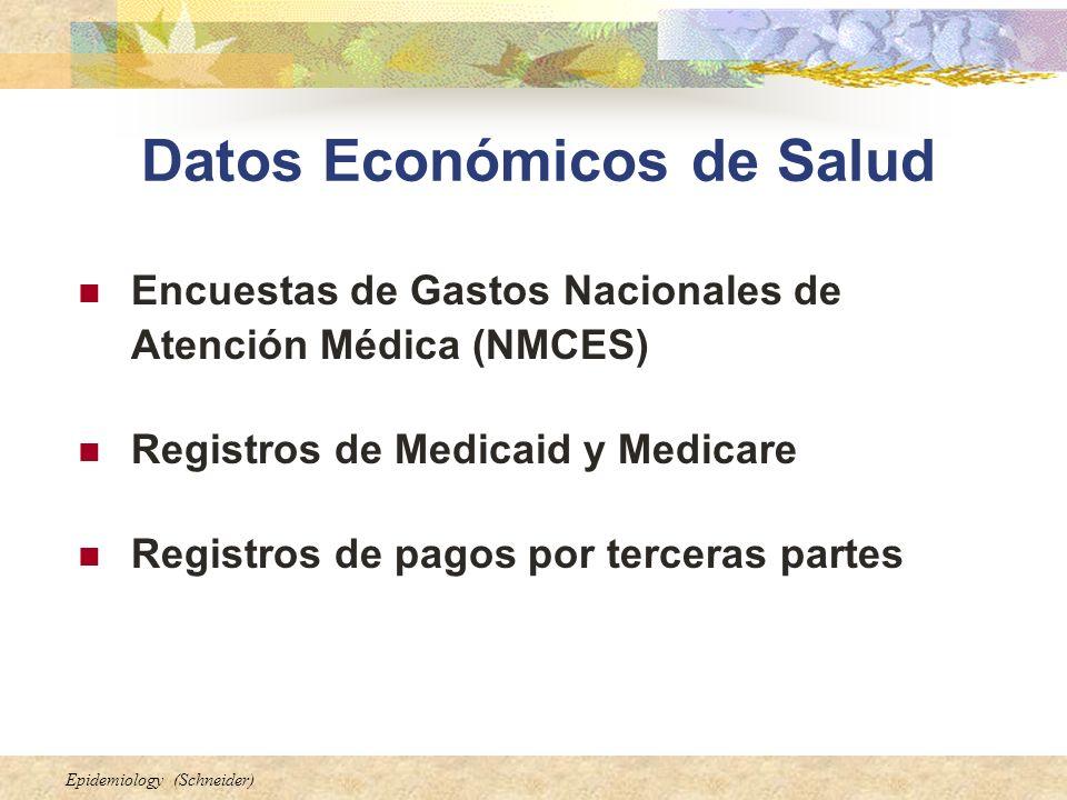 Epidemiology (Schneider) Datos Económicos de Salud Encuestas de Gastos Nacionales de Atención Médica (NMCES) Registros de Medicaid y Medicare Registro