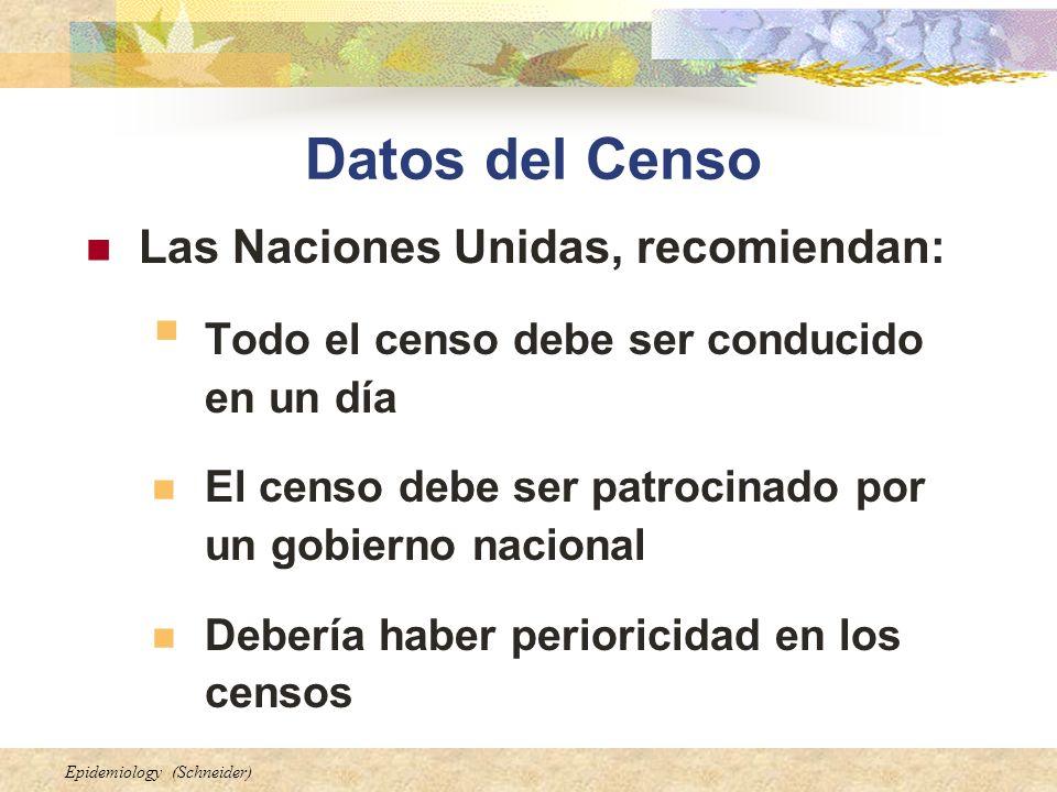 Epidemiology (Schneider) Datos del Censo Las Naciones Unidas, recomiendan: Todo el censo debe ser conducido en un día El censo debe ser patrocinado po