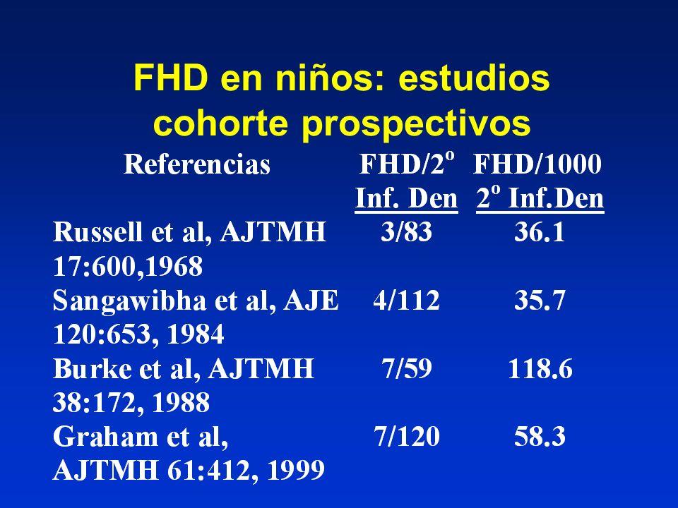 FHD en niños: estudios cohorte prospectivos
