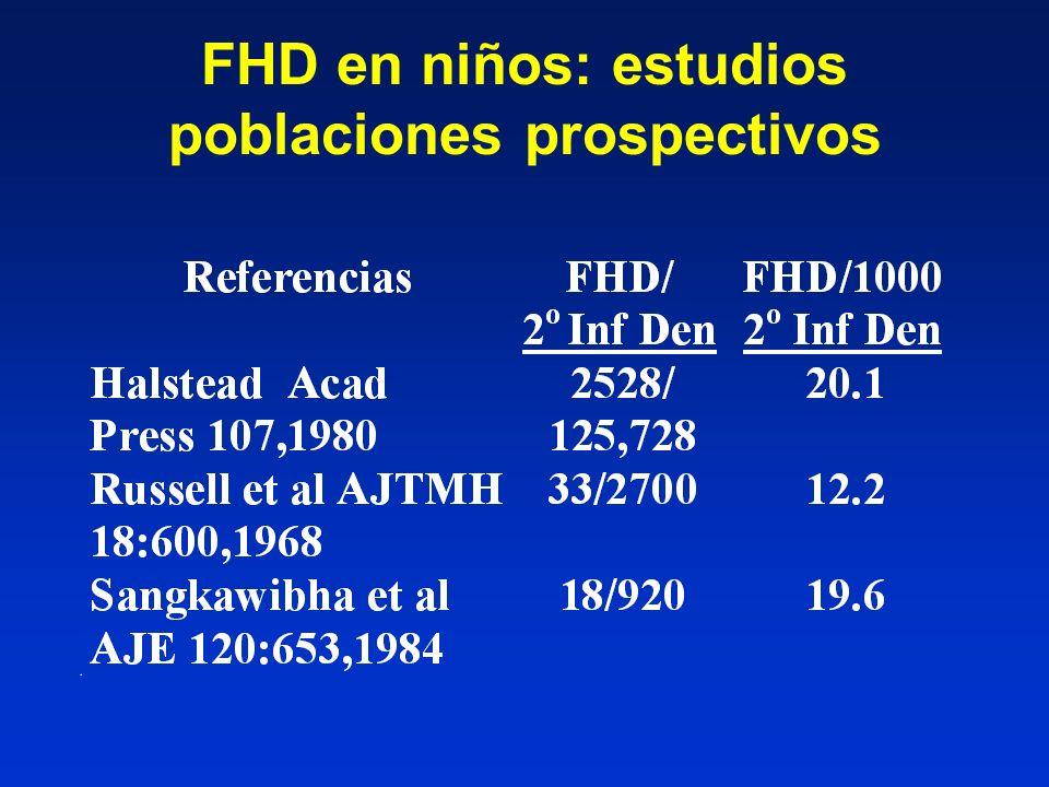 FHD en niños: estudios poblaciones prospectivos