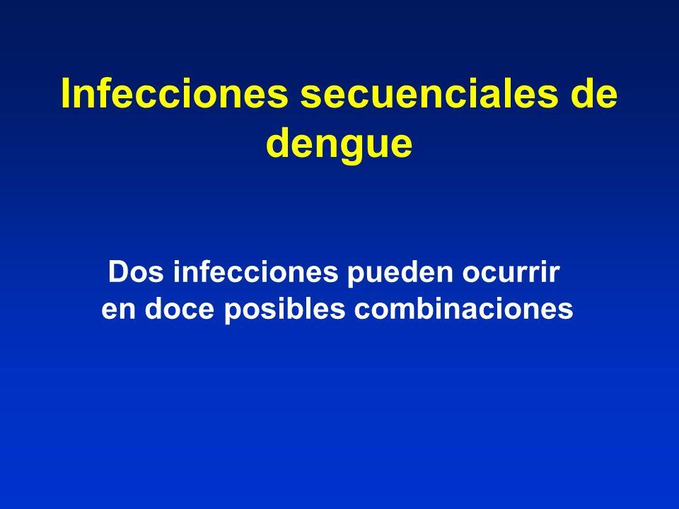 Infecciones secuenciales de dengue Dos infecciones pueden ocurrir en doce posibles combinaciones