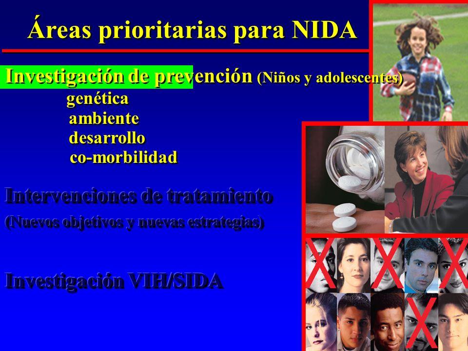 Áreas prioritarias para NIDA Investigación de prevención (Niños y adolescentes) genética ambiente desarrollo co-morbilidad Investigación de prevención