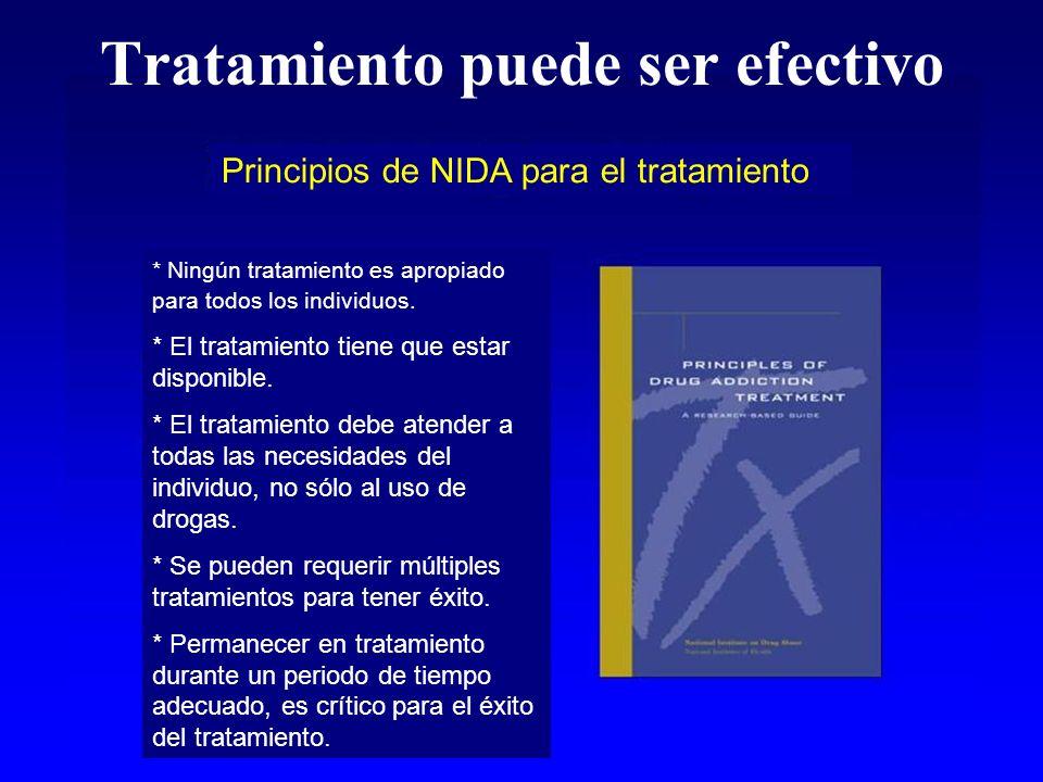 Tratamiento puede ser efectivo Principios de NIDA para el tratamiento * Ningún tratamiento es apropiado para todos los individuos. * El tratamiento ti