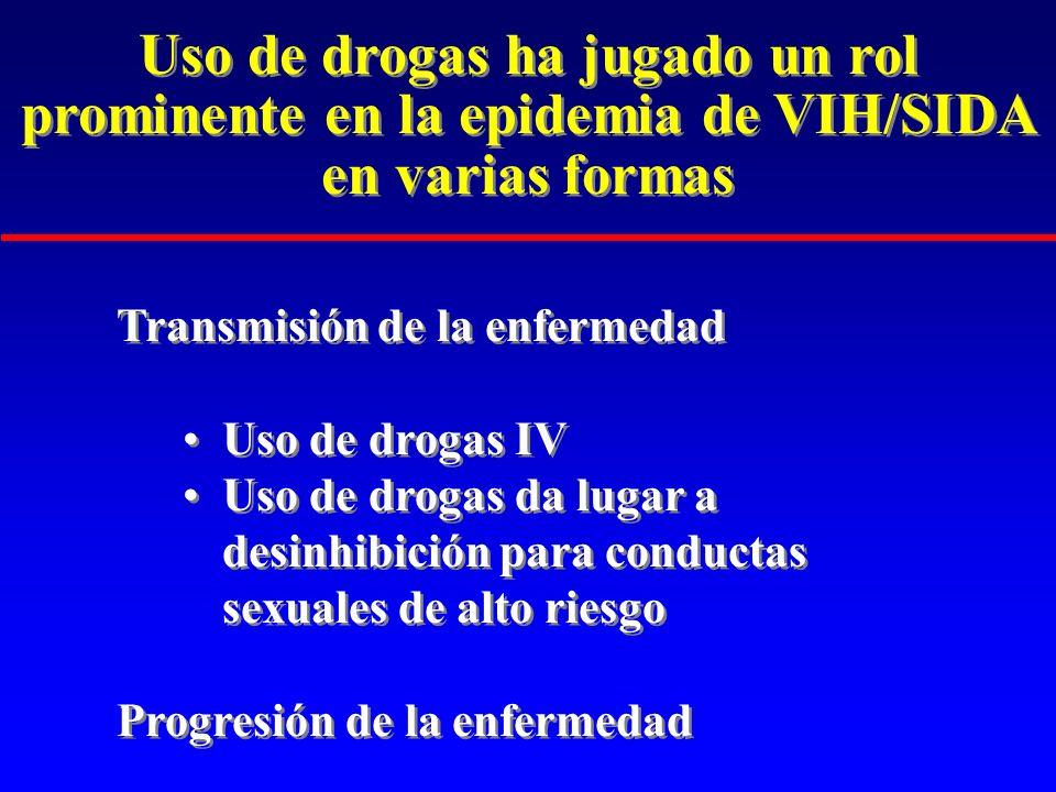 Uso de drogas ha jugado un rol prominente en la epidemia de VIH/SIDA en varias formas Transmisión de la enfermedad Uso de drogas IV Uso de drogas da l