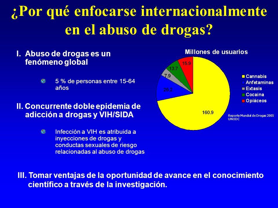 ¿Por qué enfocarse internacionalmente en el abuso de drogas? I.Abuso de drogas es un fenómeno global 5 % de personas entre 15-64 años II. Concurrente