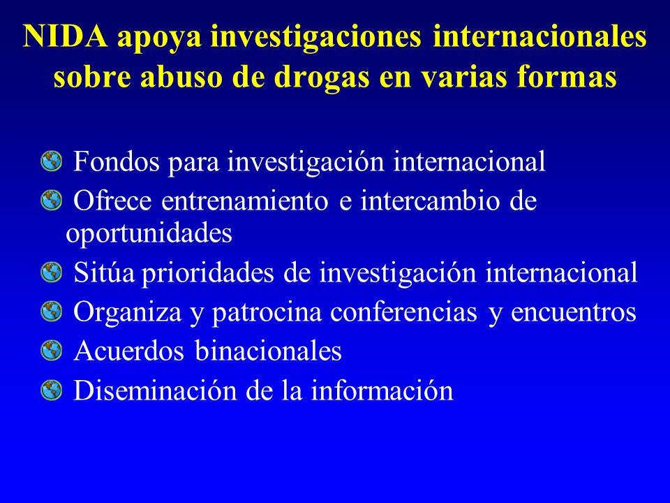 NIDA apoya investigaciones internacionales sobre abuso de drogas en varias formas Fondos para investigación internacional Ofrece entrenamiento e inter