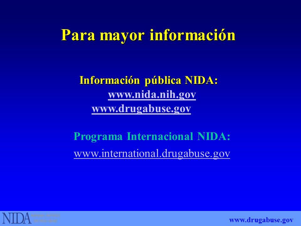 Para mayor información Información pública NIDA: www.nida.nih.gov www.drugabuse.gov Programa Internacional NIDA: www.international.drugabuse.gov www.d