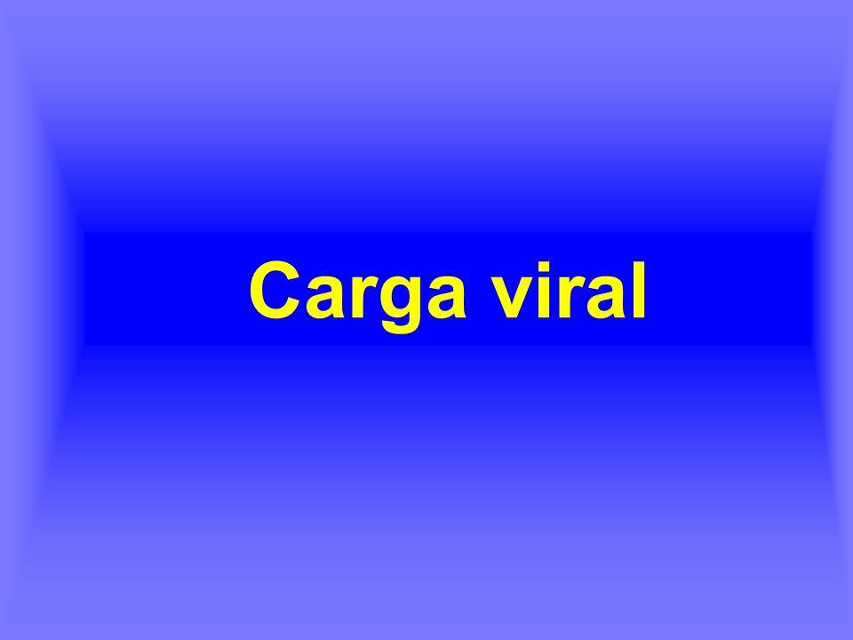 VIH en embarazo – Carga viral Estudio de transmisión madres- infantes (WITS): García et al., 1999 26 of 64 Mayor a 100,000 17 of 5450,001 – 100,000 39 of 18310,001 – 50,000 32 of 193 1,000 – 10,000 0 of 57Menos de 1,000 Número de transmisiónes VIH Carga viral VIH (Copias/ml)