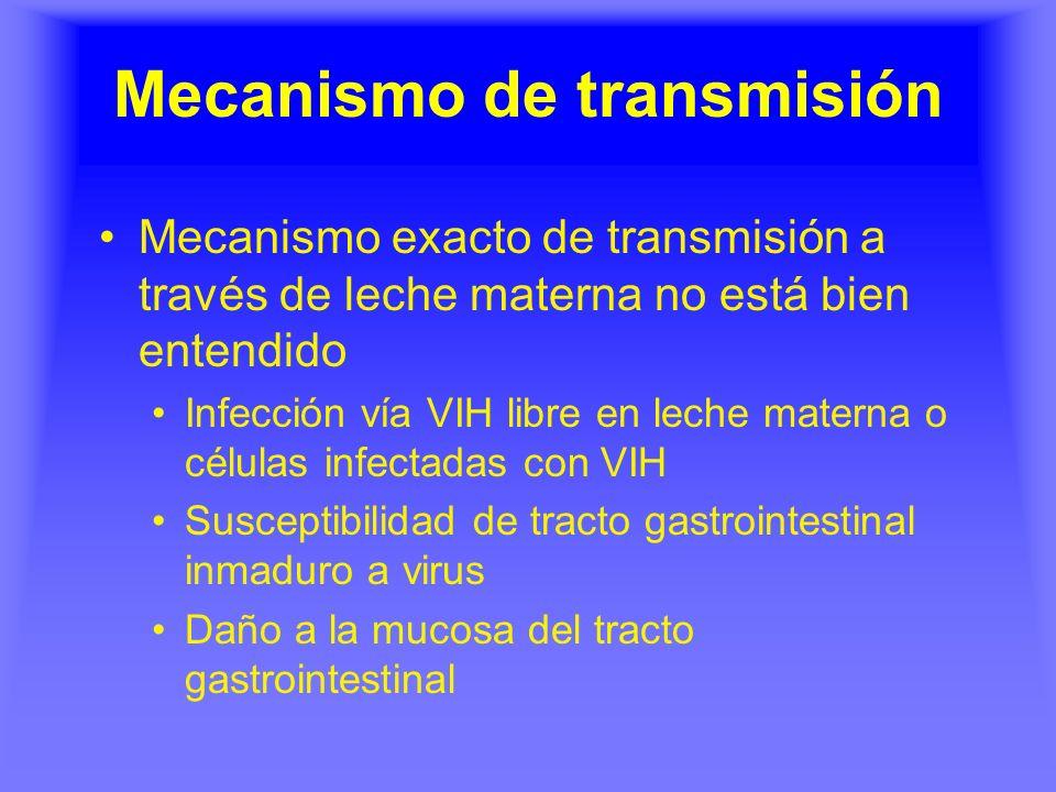 Mecanismo de transmisión Mecanismo exacto de transmisión a través de leche materna no está bien entendido Infección vía VIH libre en leche materna o c