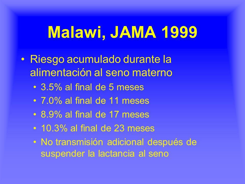 Malawi, JAMA 1999 Riesgo acumulado durante la alimentación al seno materno 3.5% al final de 5 meses 7.0% al final de 11 meses 8.9% al final de 17 mese