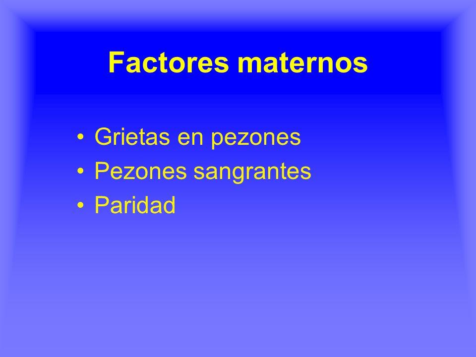 Factores maternos Grietas en pezones Pezones sangrantes Paridad