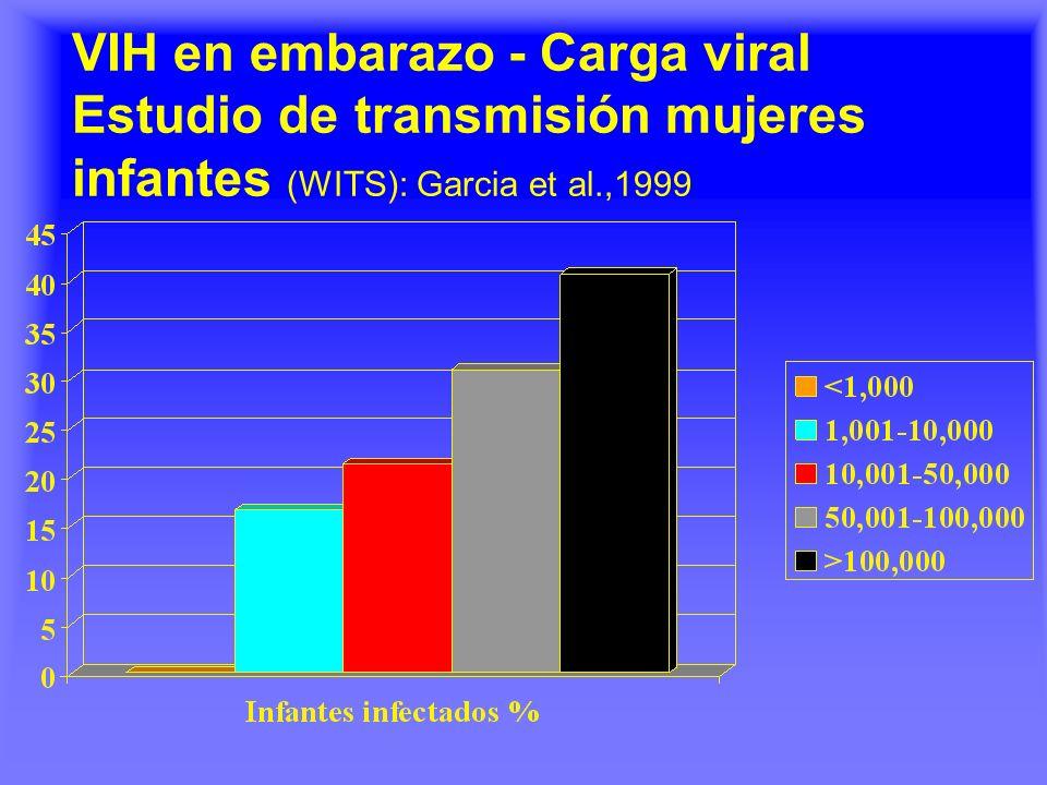 Alimentación al seno materno en mujeres VIH+