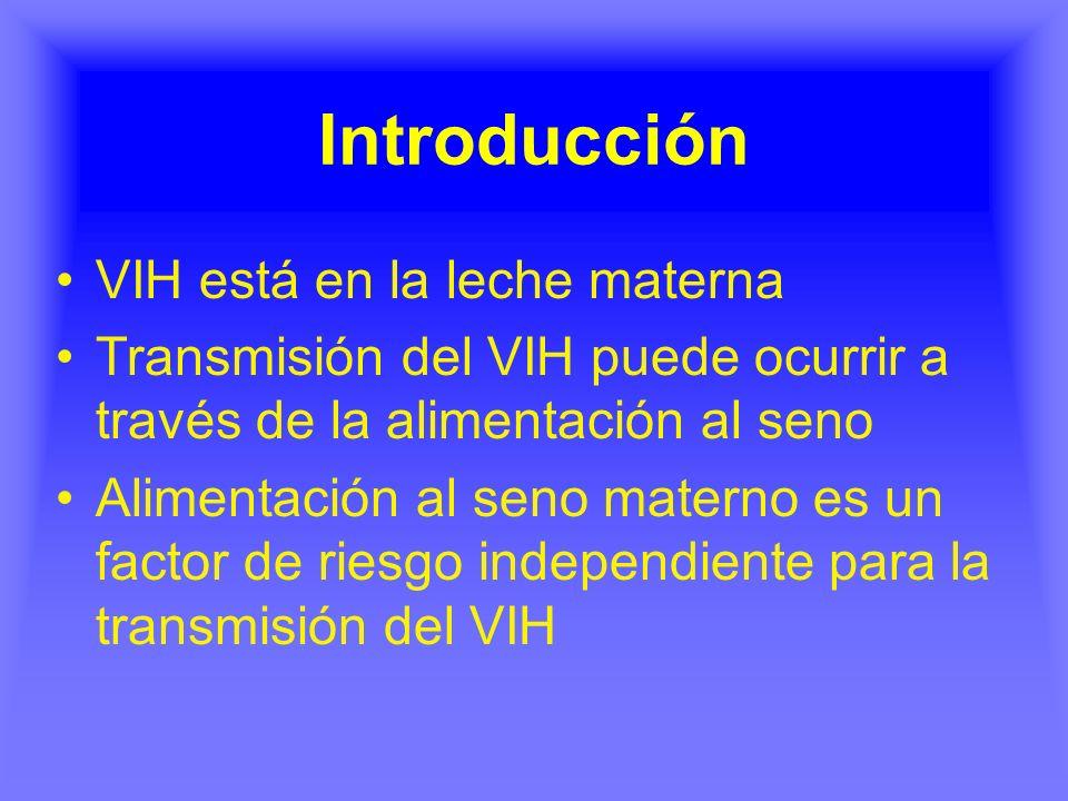 Alimentación al seno materno Factores de riesgo y mecanismos de transmisión, aún no bien entendidos Mujeres VIH + deberían ser aconsejadas para evitar la lactancia al seno Mujeres que lacten al seno deben ser informadas que transmisión puede ocurrir