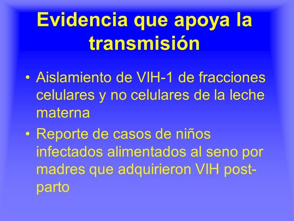 Evidencia que apoya la transmisión Reportes de otro retrovirus transmitidos a través de la leche materna Reporte de casos de niños alimentados al seno que fueron inicialmente VIH- pero sufrieron seroconversión durante la lactancia