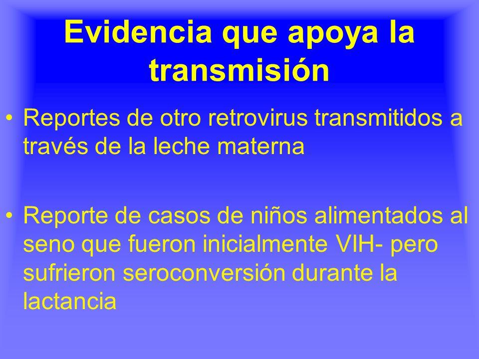 Evidencia que apoya la transmisión Reportes de otro retrovirus transmitidos a través de la leche materna Reporte de casos de niños alimentados al seno