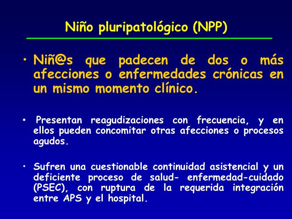 Niño pluripatológico (NPP) Niñ@s que padecen de dos o más afecciones o enfermedades crónicas en un mismo momento clínico. Presentan reagudizaciones co