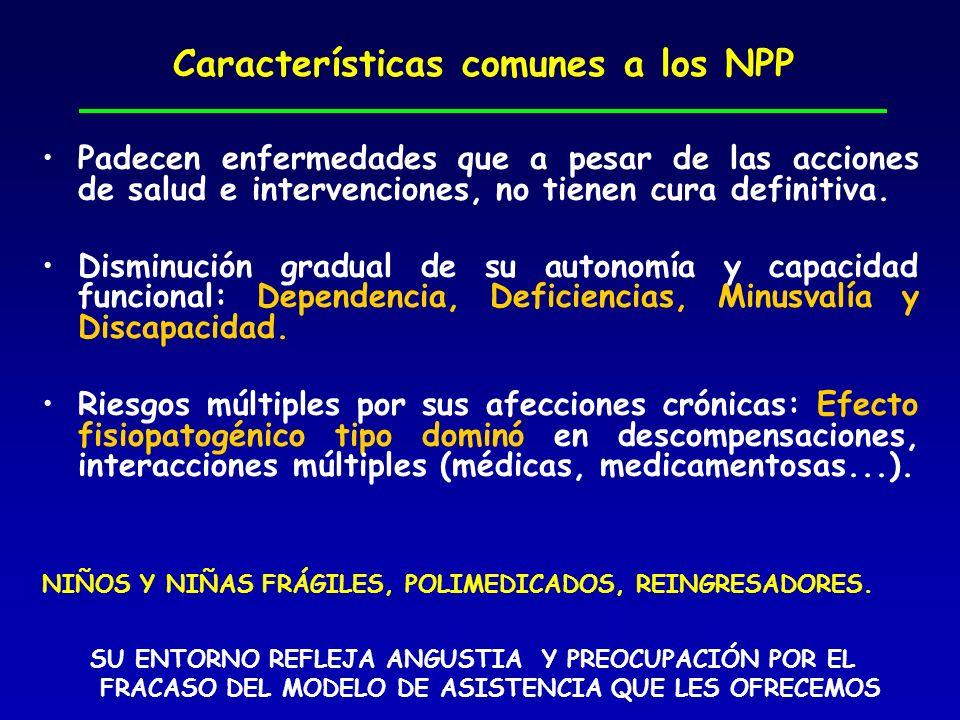 Características comunes a los NPP Padecen enfermedades que a pesar de las acciones de salud e intervenciones, no tienen cura definitiva. Disminución g