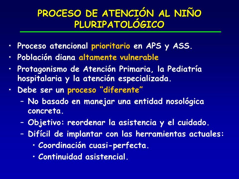 PROCESO DE ATENCIÓN AL NIÑO PLURIPATOLÓGICO Proceso atencional prioritario en APS y ASS. Población diana altamente vulnerable Protagonismo de Atención