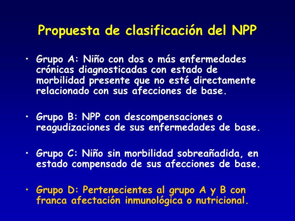 Propuesta de clasificación del NPP Grupo A: Niño con dos o más enfermedades crónicas diagnosticadas con estado de morbilidad presente que no esté dire