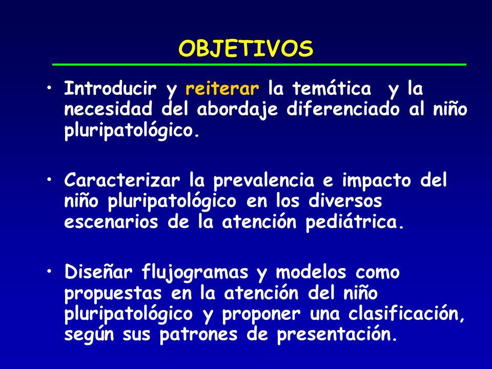 OBJETIVOS Introducir y reiterar la temática y la necesidad del abordaje diferenciado al niño pluripatológico. Caracterizar la prevalencia e impacto de