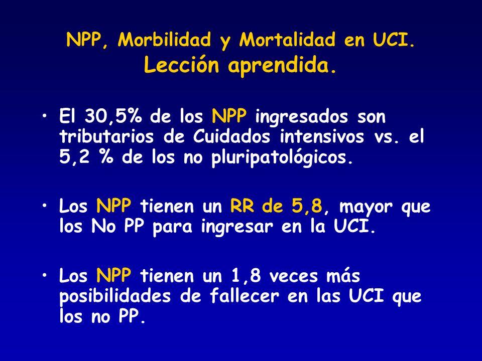NPP, Morbilidad y Mortalidad en UCI. Lección aprendida. El 30,5% de los NPP ingresados son tributarios de Cuidados intensivos vs. el 5,2 % de los no p