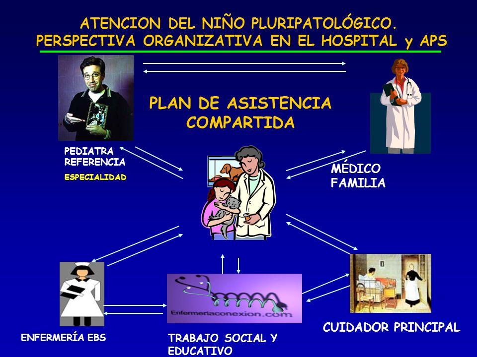 ATENCION DEL NIÑO PLURIPATOLÓGICO. PERSPECTIVA ORGANIZATIVA EN EL HOSPITAL y APS PERSPECTIVA ORGANIZATIVA EN EL HOSPITAL y APS PLAN DE ASISTENCIA COMP
