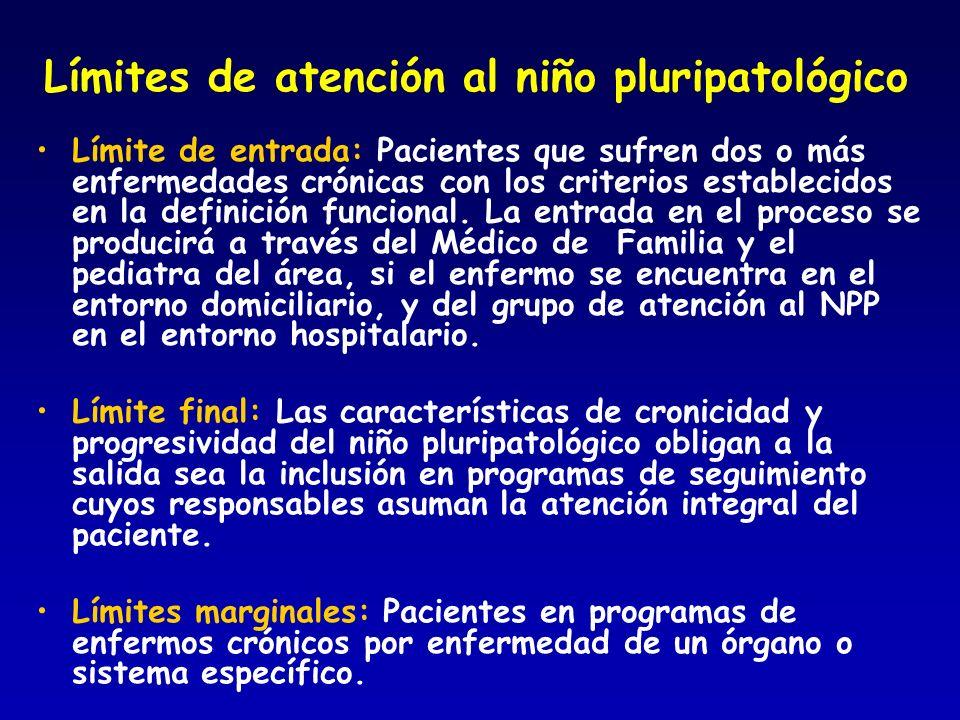 Límites de atención al niño pluripatológico Límite de entrada: Pacientes que sufren dos o más enfermedades crónicas con los criterios establecidos en