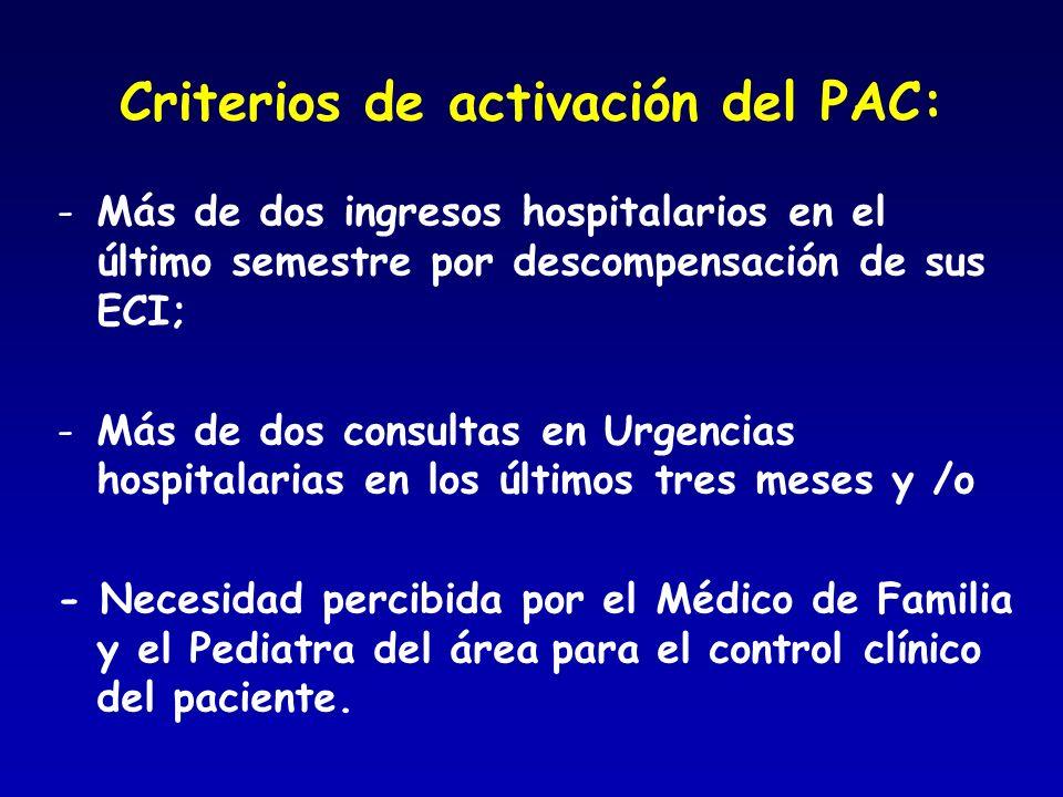 Criterios de activación del PAC: -Más de dos ingresos hospitalarios en el último semestre por descompensación de sus ECI; -Más de dos consultas en Urg