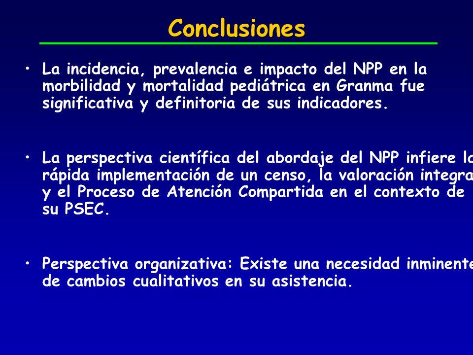 Conclusiones La incidencia, prevalencia e impacto del NPP en la morbilidad y mortalidad pediátrica en Granma fue significativa y definitoria de sus in