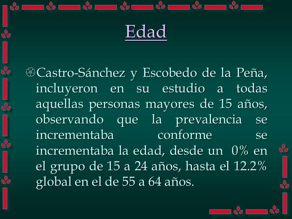 Castro-Sánchez y Escobedo de la Peña, incluyeron en su estudio a todas aquellas personas mayores de 15 años, observando que la prevalencia se incremen