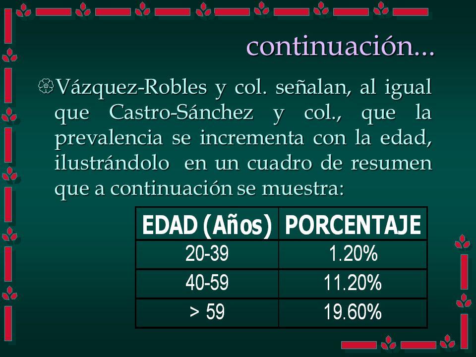 continuación... Vázquez-Robles y col. señalan, al igual que Castro-Sánchez y col., que la prevalencia se incrementa con la edad, ilustrándolo en un cu