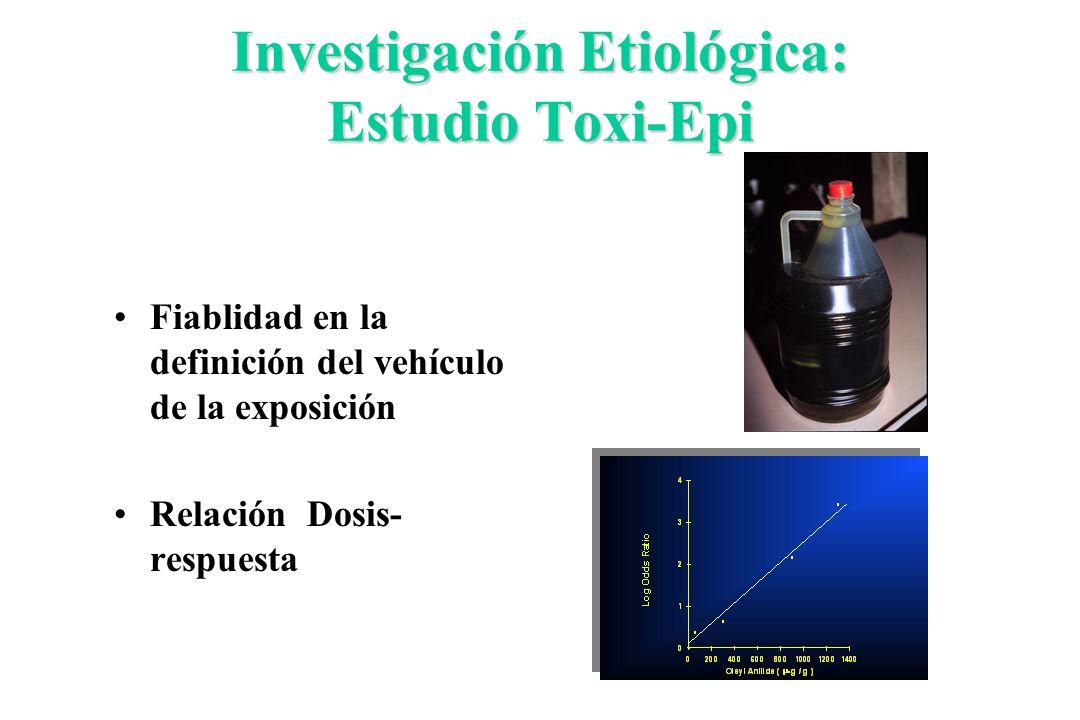 Investigación Etiológica: Estudio Toxi-Epi Fiablidad en la definición del vehículo de la exposición Relación Dosis- respuesta
