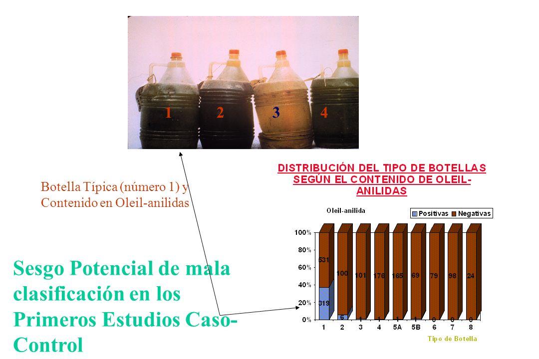 1 2 3 4 Sesgo Potencial de mala clasificación en los Primeros Estudios Caso- Control Botella Típica (número 1) y Contenido en Oleil-anilidas