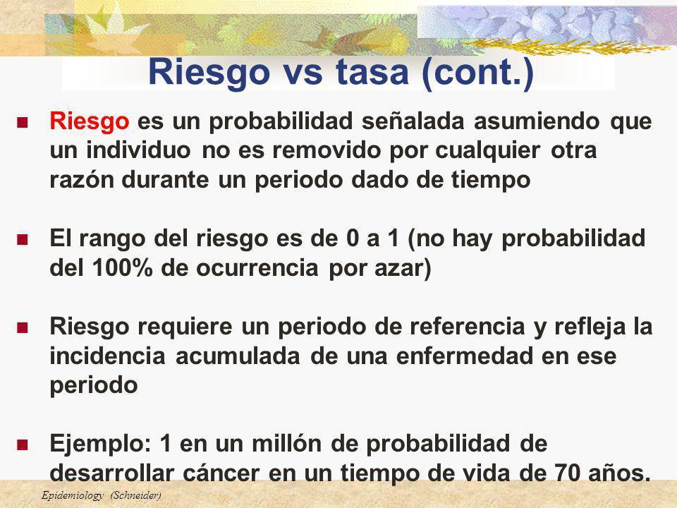 Epidemiology (Schneider) Riesgo vs tasa (cont.) Riesgo es un probabilidad señalada asumiendo que un individuo no es removido por cualquier otra razón