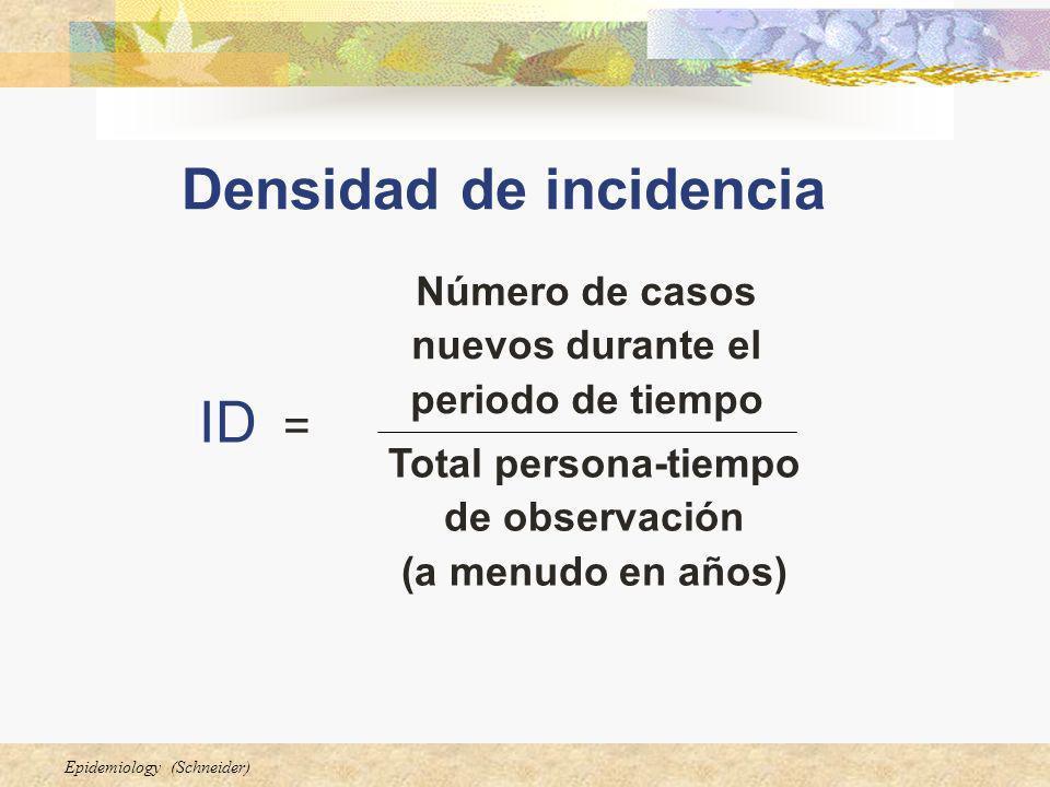 Epidemiology (Schneider) Densidad de incidencia Total persona-tiempo de observación (a menudo en años) Número de casos nuevos durante el periodo de ti