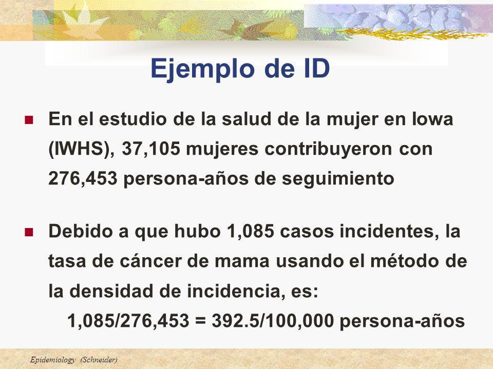 Epidemiology (Schneider) Ejemplo de ID En el estudio de la salud de la mujer en Iowa (IWHS), 37,105 mujeres contribuyeron con 276,453 persona-años de
