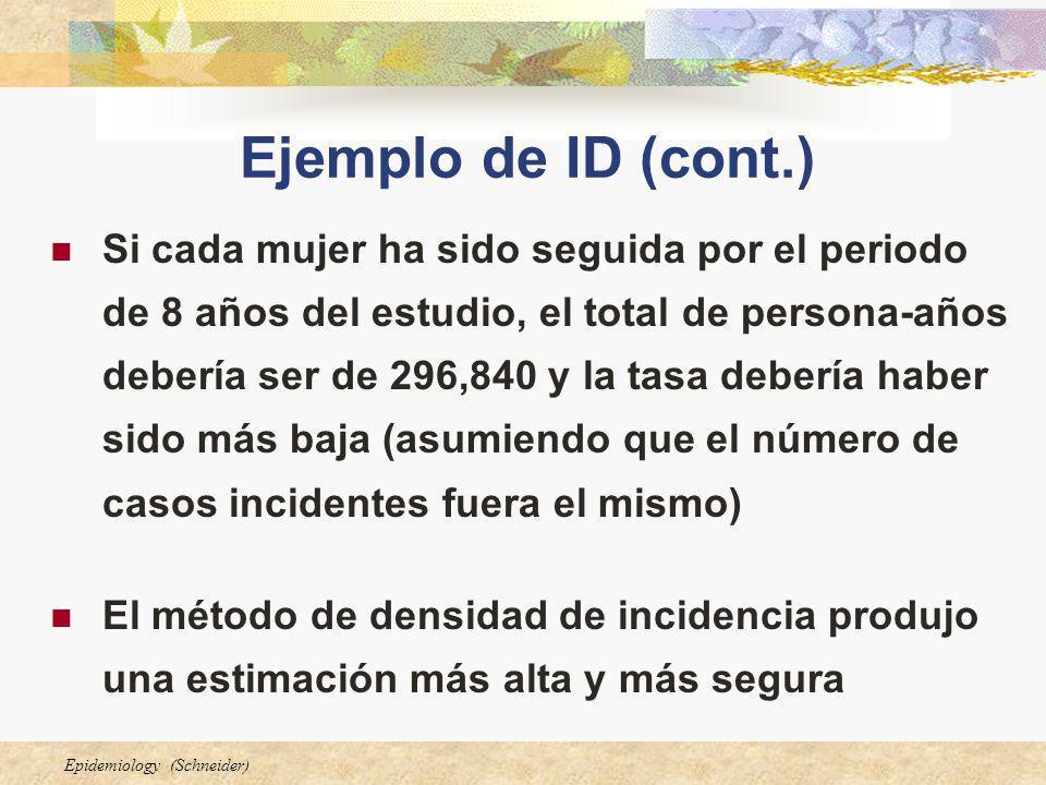 Epidemiology (Schneider) Ejemplo de ID (cont.) Si cada mujer ha sido seguida por el periodo de 8 años del estudio, el total de persona-años debería se