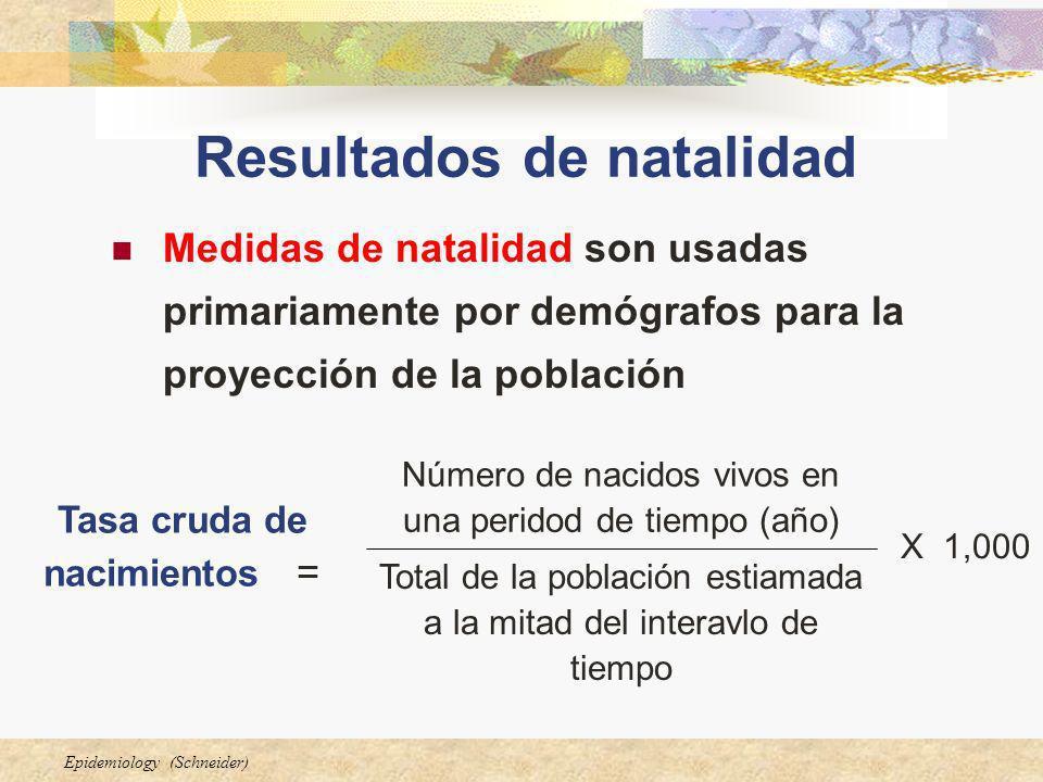 Epidemiology (Schneider) Resultados de natalidad Medidas de natalidad son usadas primariamente por demógrafos para la proyección de la población Total