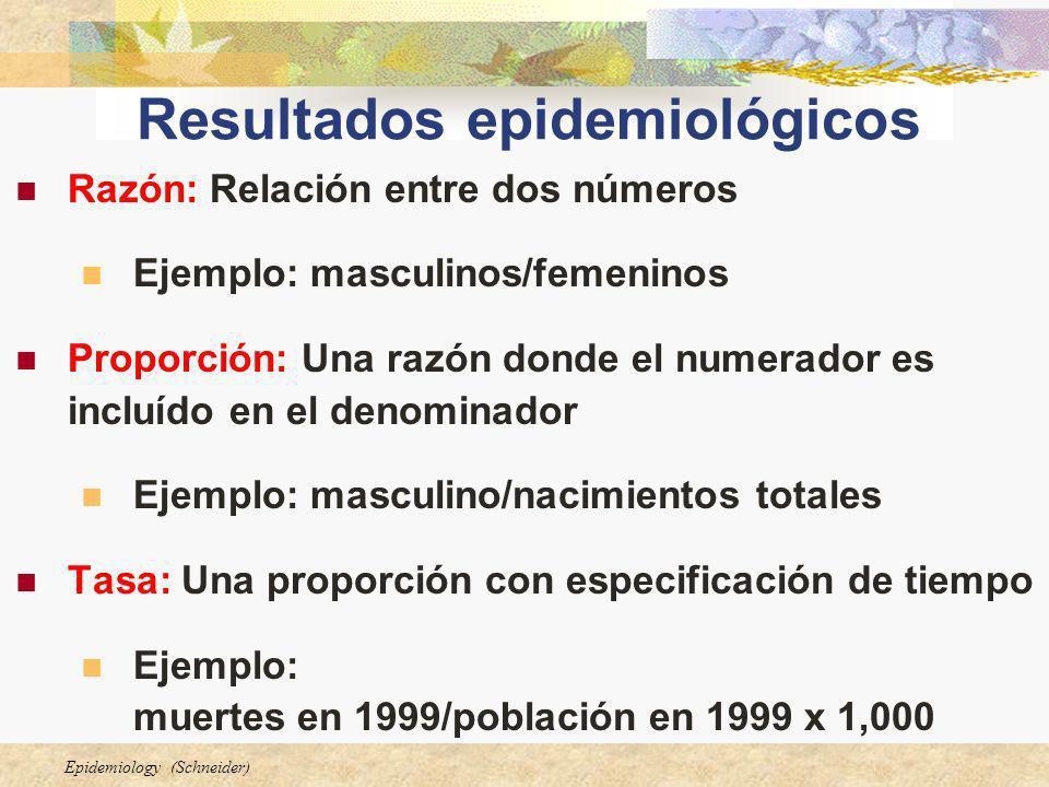 Epidemiology (Schneider) Resultados epidemiológicos Razón: Relación entre dos números Ejemplo: masculinos/femeninos Proporción: Una razón donde el num