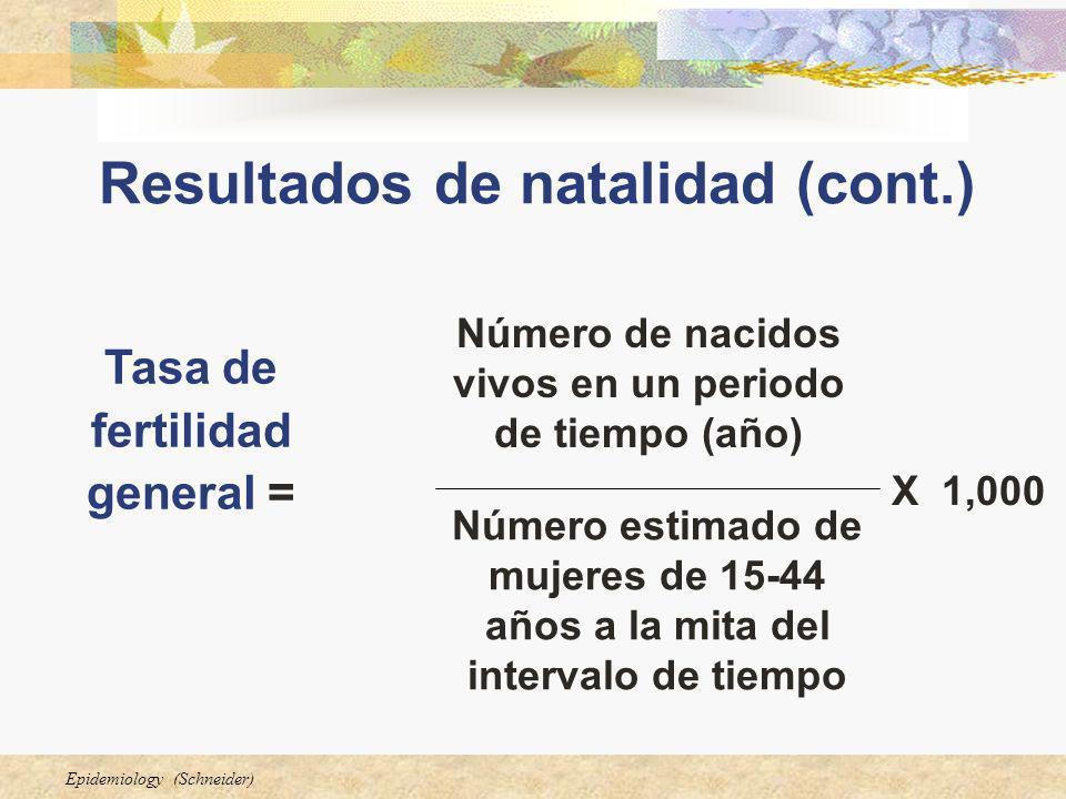 Epidemiology (Schneider) Resultados de natalidad (cont.) Número estimado de mujeres de 15-44 años a la mita del intervalo de tiempo X 1,000 Número de