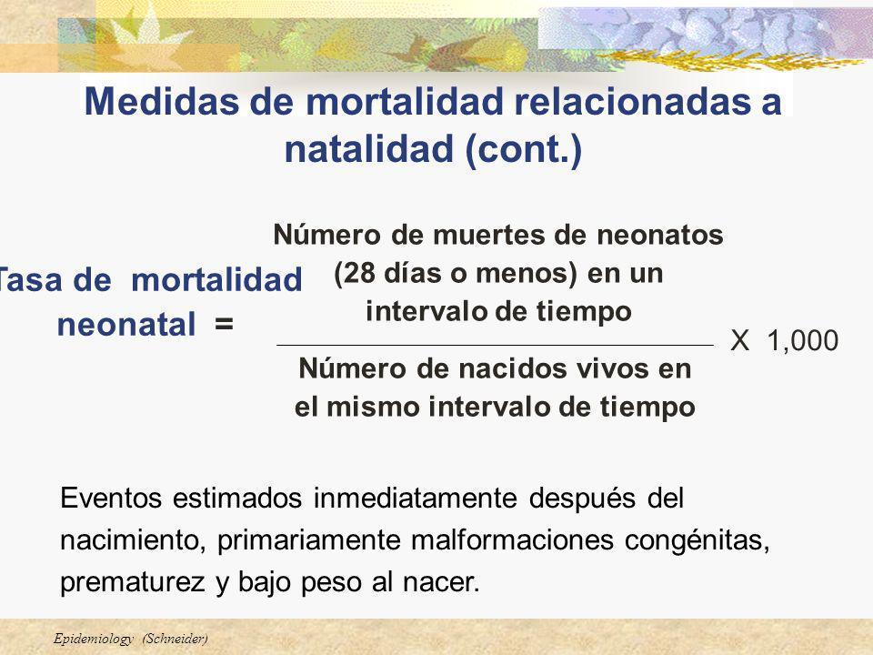 Epidemiology (Schneider) Medidas de mortalidad relacionadas a natalidad (cont.) Eventos estimados inmediatamente después del nacimiento, primariamente