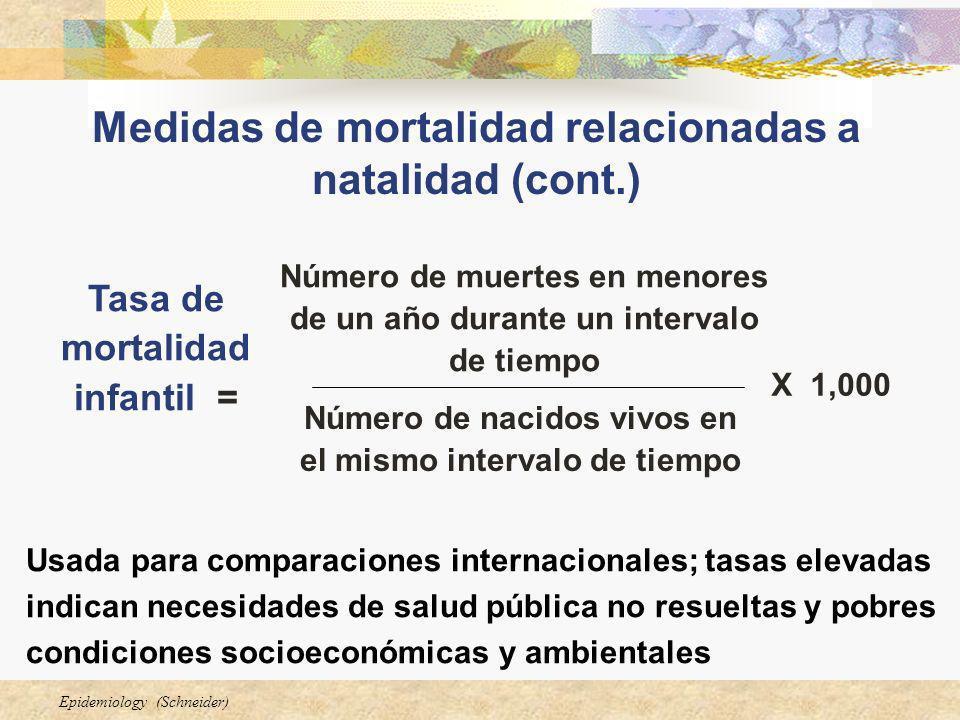 Epidemiology (Schneider) Medidas de mortalidad relacionadas a natalidad (cont.) Usada para comparaciones internacionales; tasas elevadas indican neces
