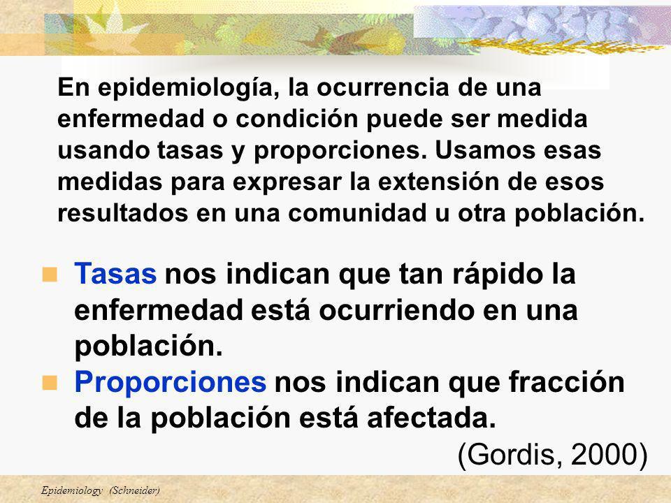 Epidemiology (Schneider) En epidemiología, la ocurrencia de una enfermedad o condición puede ser medida usando tasas y proporciones. Usamos esas medid