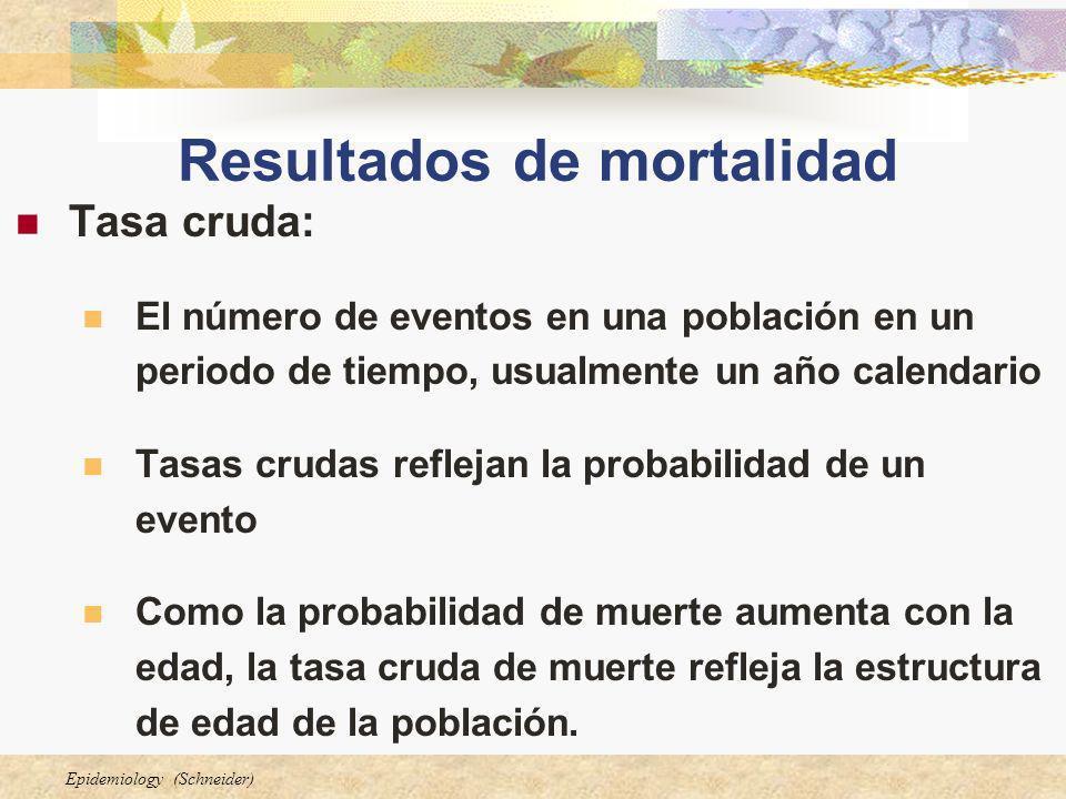 Epidemiology (Schneider) Resultados de mortalidad Tasa cruda: El número de eventos en una población en un periodo de tiempo, usualmente un año calenda