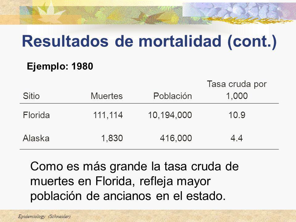 Epidemiology (Schneider) Resultados de mortalidad (cont.) Ejemplo: 1980 Como es más grande la tasa cruda de muertes en Florida, refleja mayor població