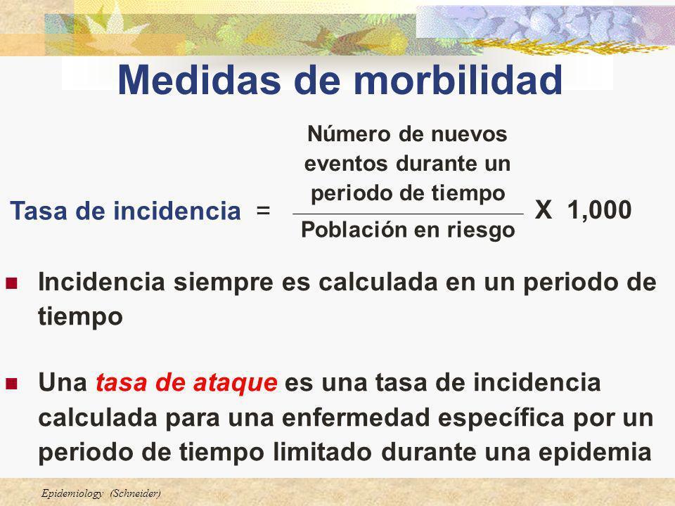 Epidemiology (Schneider) Medidas de morbilidad Incidencia siempre es calculada en un periodo de tiempo Una tasa de ataque es una tasa de incidencia ca