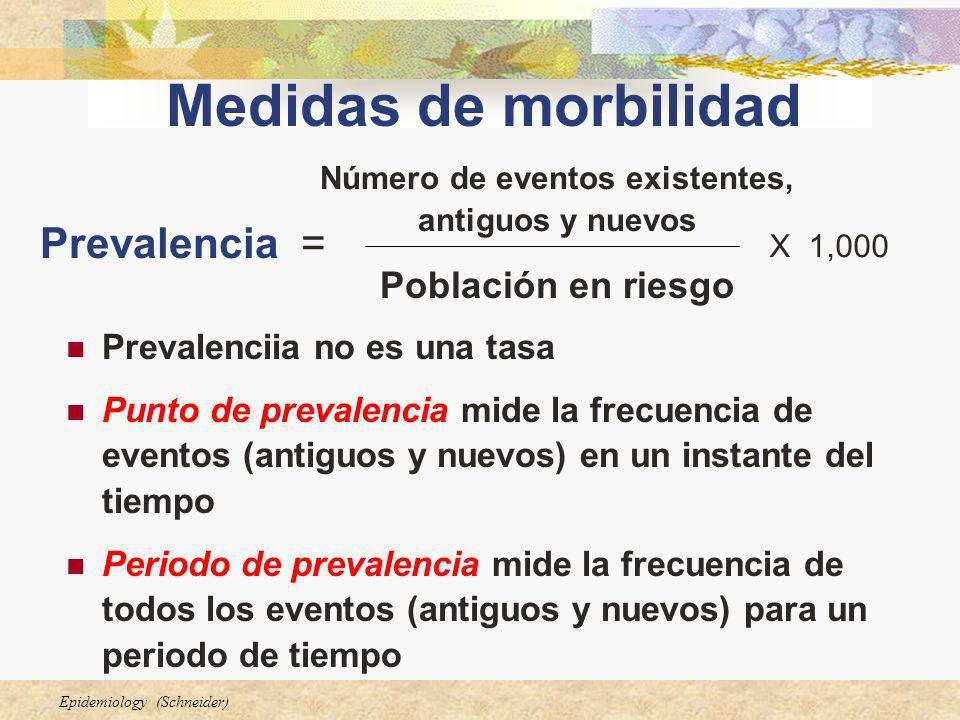 Epidemiology (Schneider) Medidas de morbilidad Prevalenciia no es una tasa Punto de prevalencia mide la frecuencia de eventos (antiguos y nuevos) en u